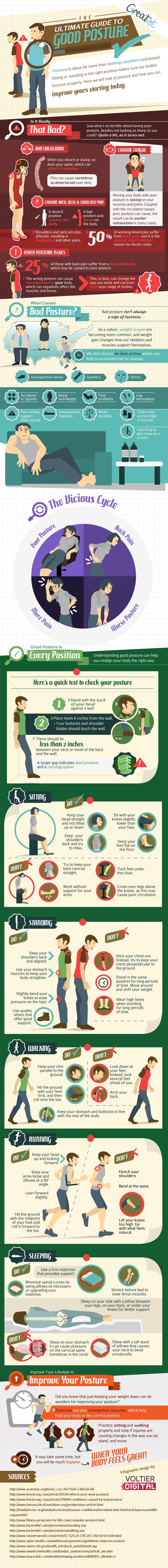 Good-Posture-Guide