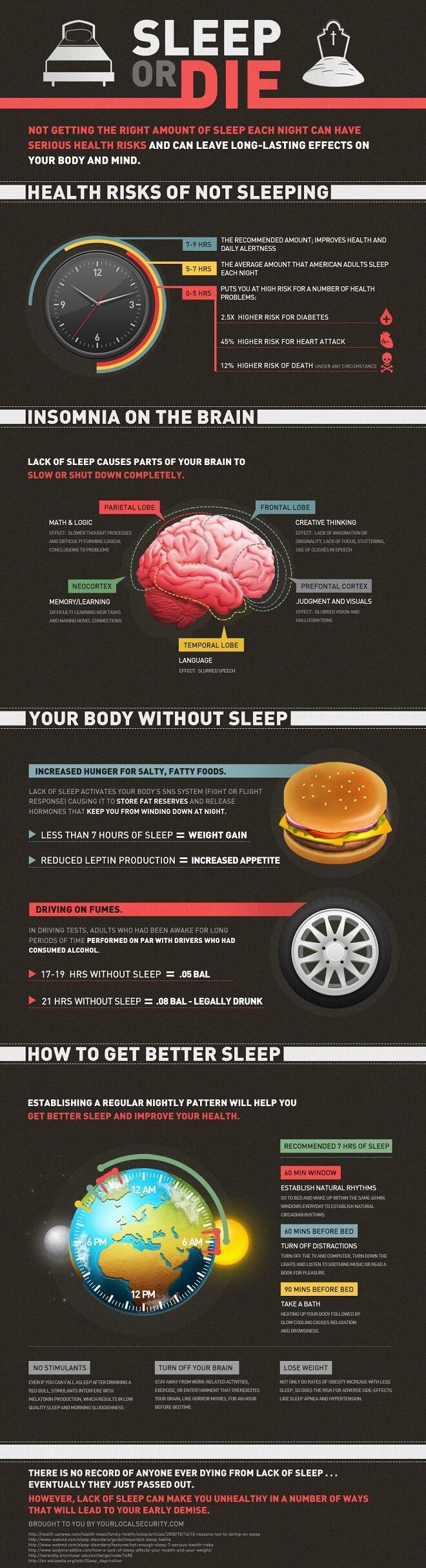 sleeping risks