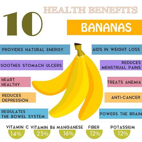 bananas vs sports drinks
