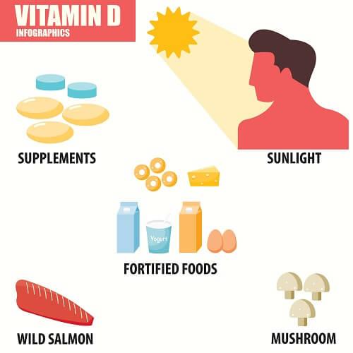 nutrtion supplements
