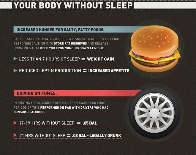 Sleep-for-Weight-Loss