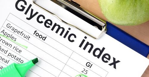 Glycemic Index GI